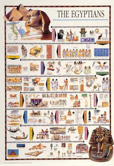 Jigsaw Puzzle - Egyptians (#2804N00022) - 1000 Pieces Ricordi