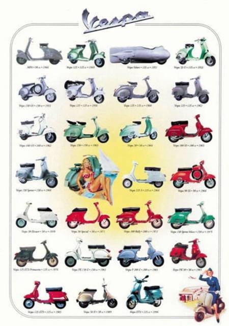 Jigsaw Puzzle - Vespa (#2804N00018) - 1000 Pieces Ricordi